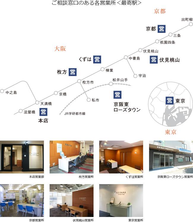 神奈川県/営業・代理店営業・ルートセールス・MR/食品の転職